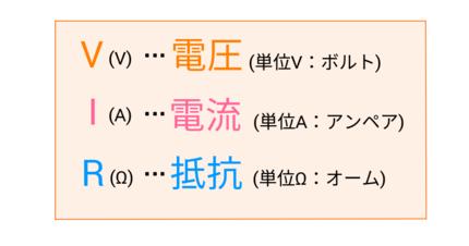 オームの法則V=IR